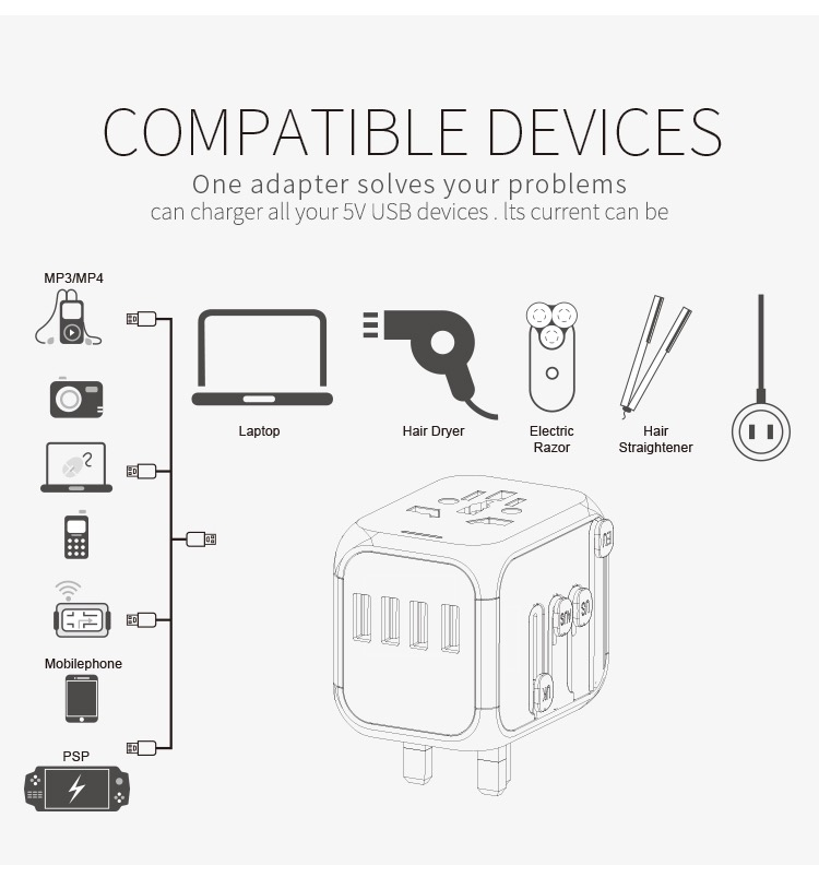 Hot Sale Universal Travel Adapter All-in-one International Power Adapter with 5A type-c 4USB universal travel adaptor 22