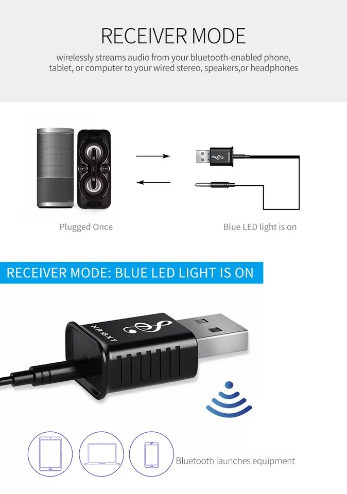 Best Selling Bluetooth Audio Transmitter and Receiver Adapter 24