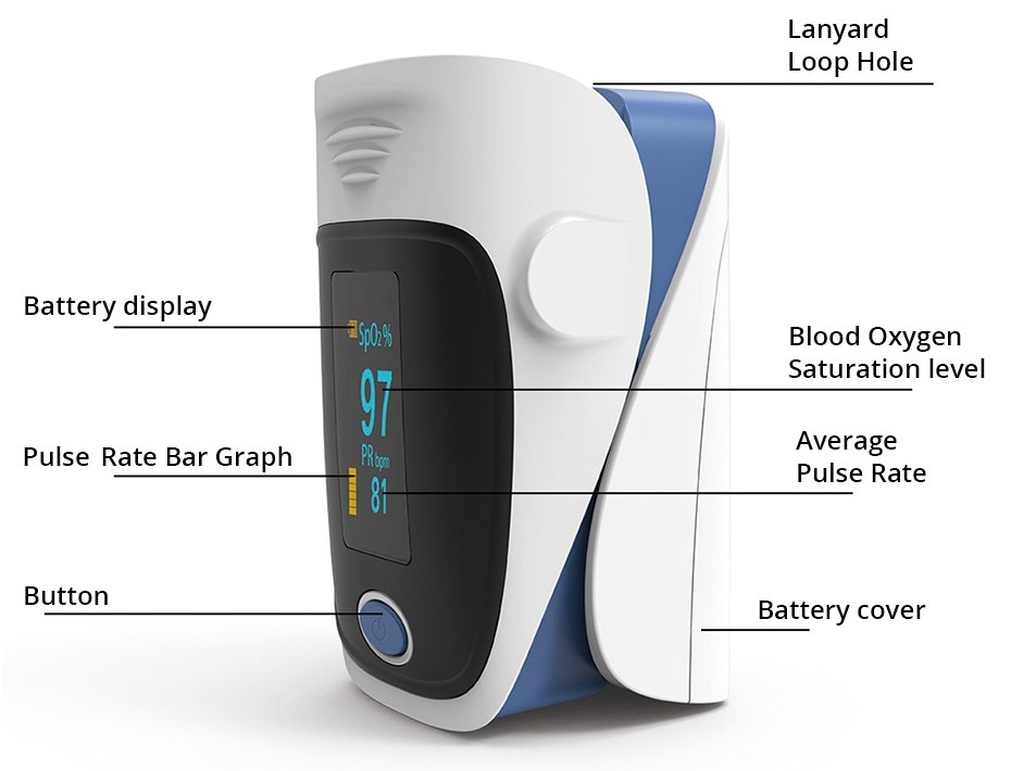 Hot-selling Finger Pulse Oximeter Medical Diagnostic Pulse Oximeter 2019 28