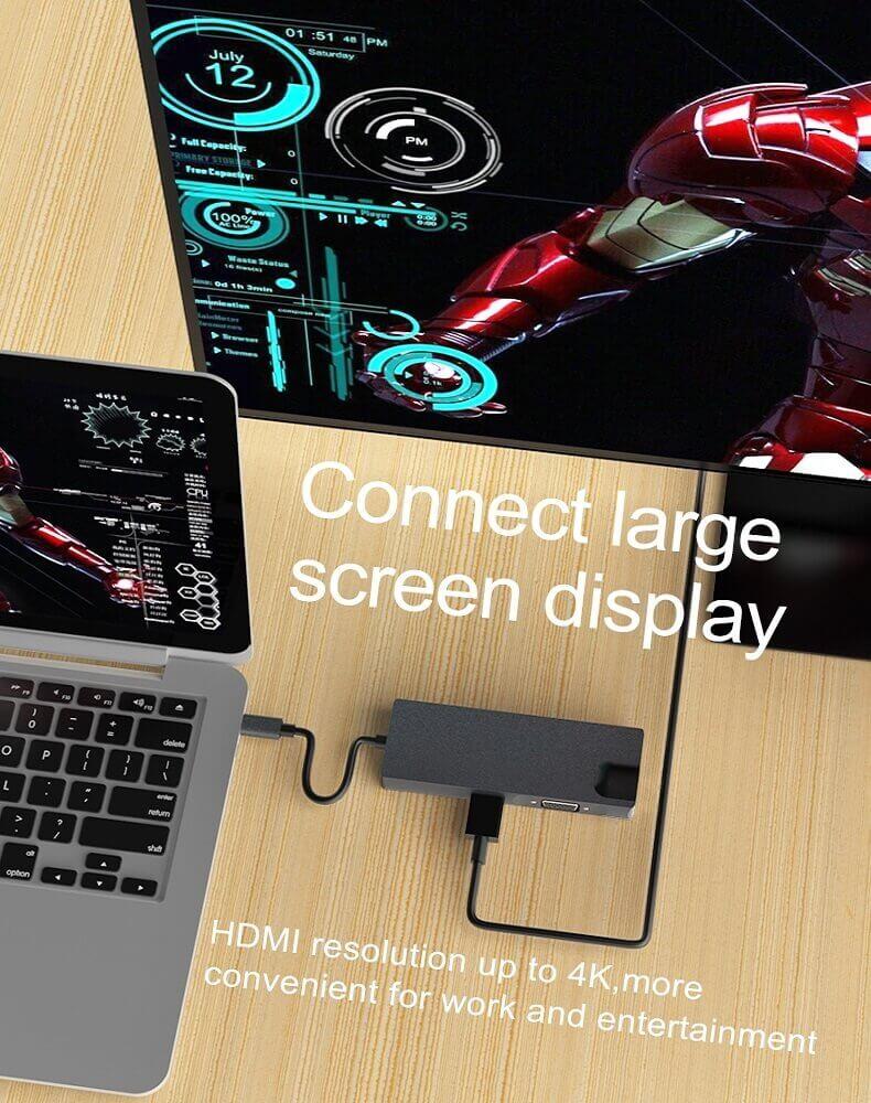 8 in 1 Type-c Hub Type-c to HDMI USB 3.0 SD/TF Card Reader LAN Port 16