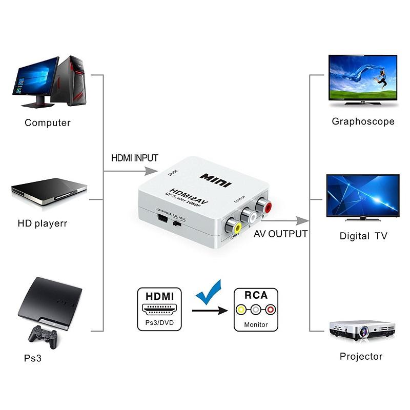Mini Size 1080p HDMI to AV Converter HDMI to RCA Video Audio Adapter 18