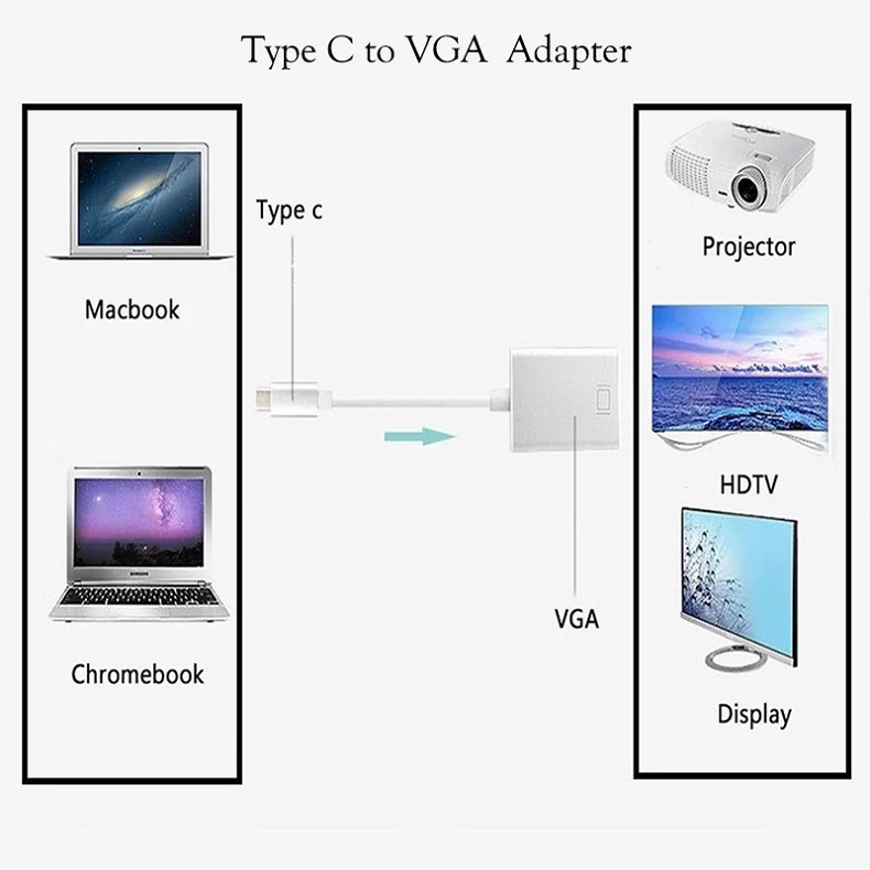 Type C to VGA Adapter 10