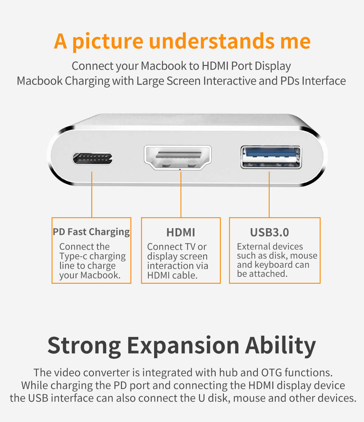 Hot selling Type-C to HDMI 3 in 1 Adapter USB-C to HDMI+PD+USB3.0 Multiport Adapter 18